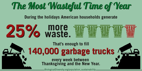 During the holidays American households generate 25% more waste. That's enough to fill 140,000 garbage trucks every week between Thanksgiving and the New Year.
